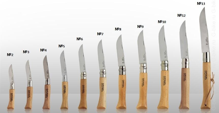 Opinel складные ножи точилка для ножей mora expert